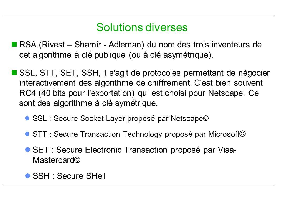 Solutions diverses RSA (Rivest – Shamir - Adleman) du nom des trois inventeurs de cet algorithme à clé publique (ou à clé asymétrique).