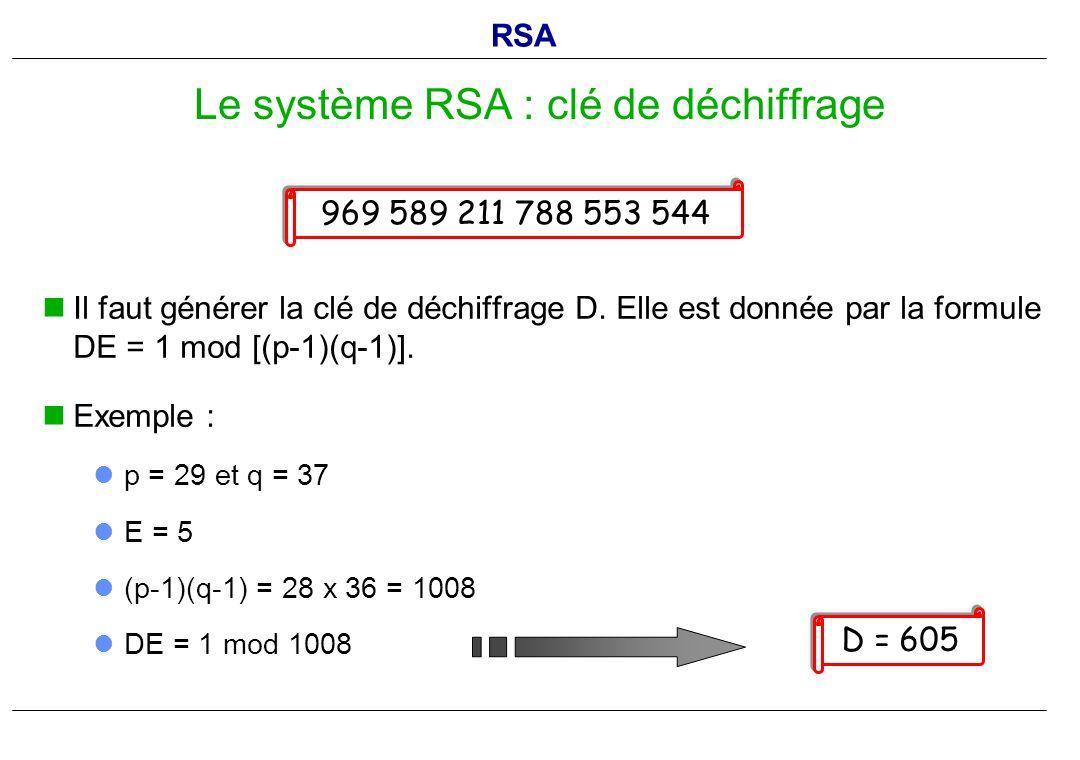 Le système RSA : clé de déchiffrage