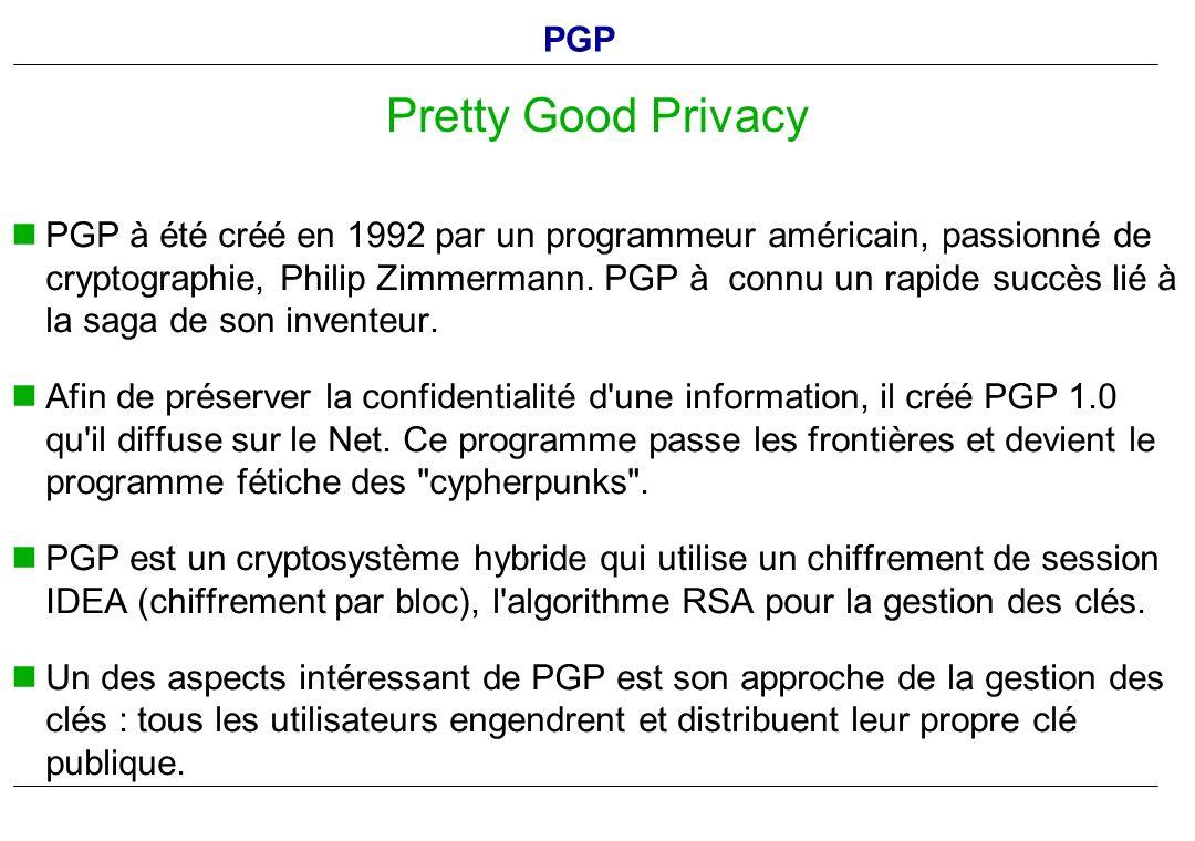 Pretty Good Privacy PGP