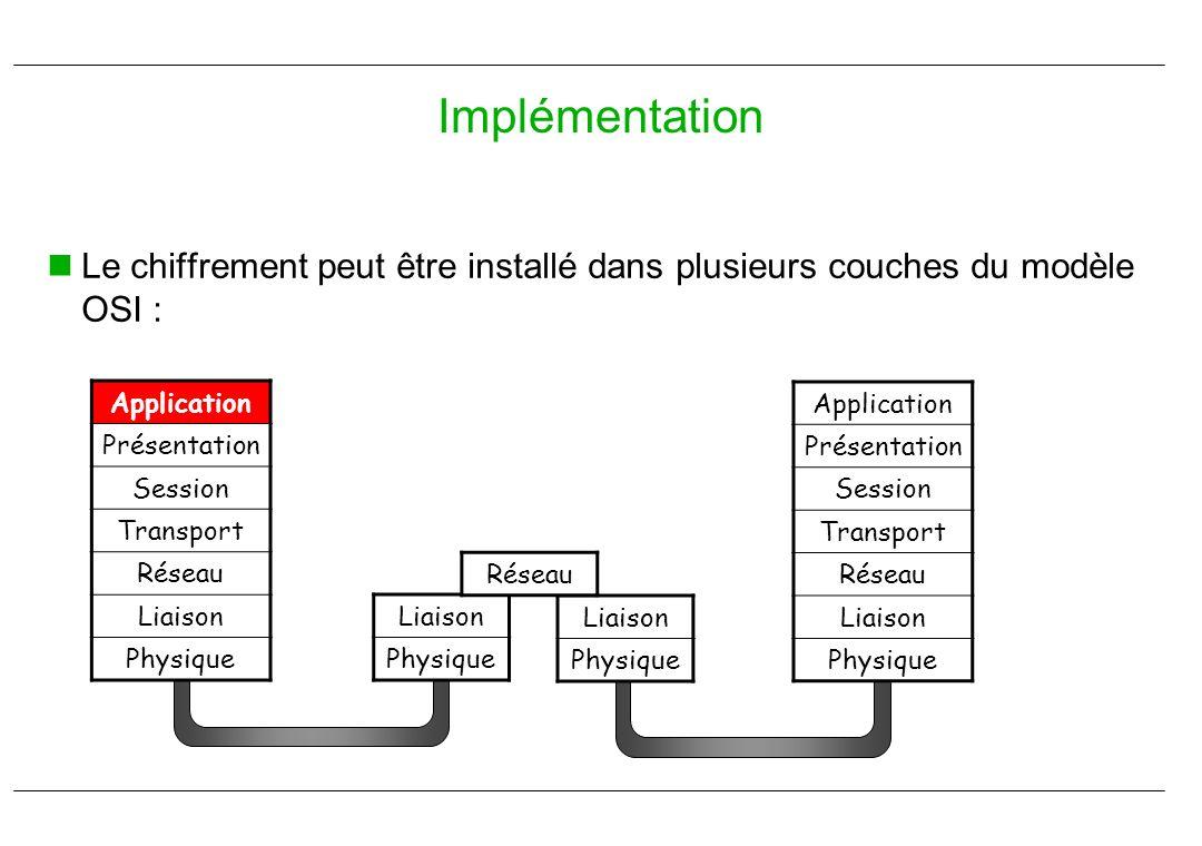 Implémentation Le chiffrement peut être installé dans plusieurs couches du modèle OSI : Application.