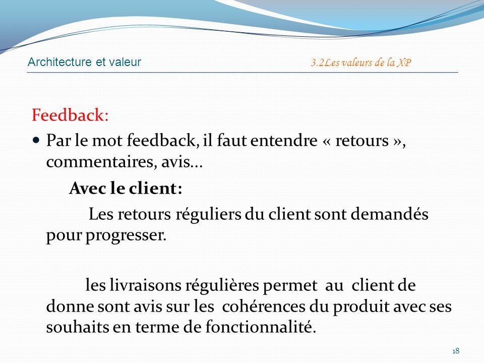 Avec le client: Feedback: