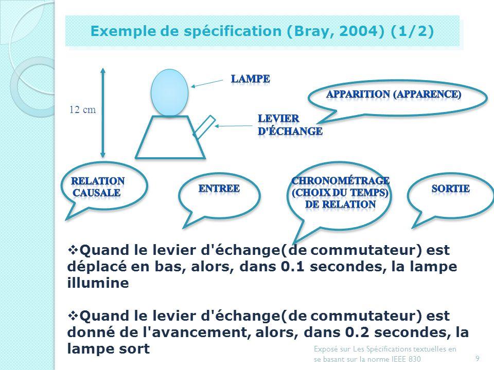 Exemple de spécification (Bray, 2004) (1/2)