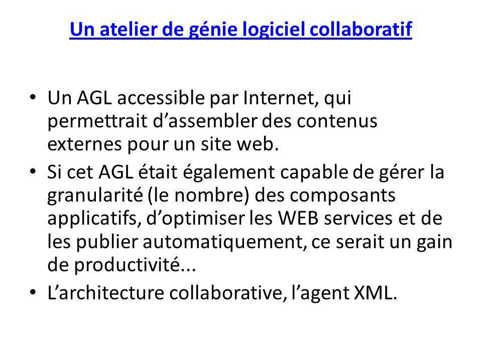 Un atelier de génie logiciel collaboratif