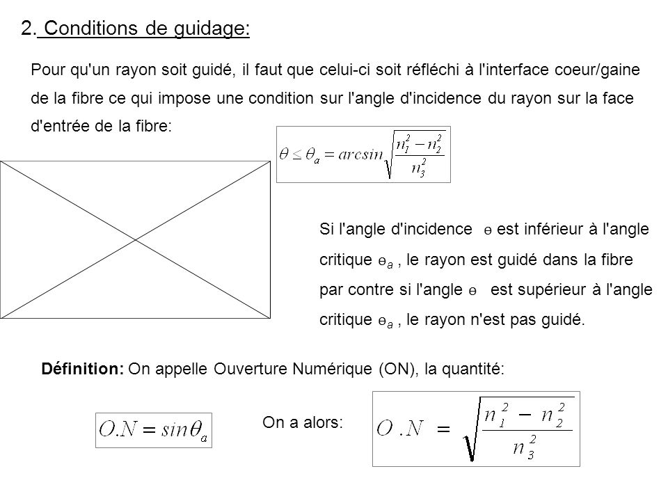 2. Conditions de guidage: