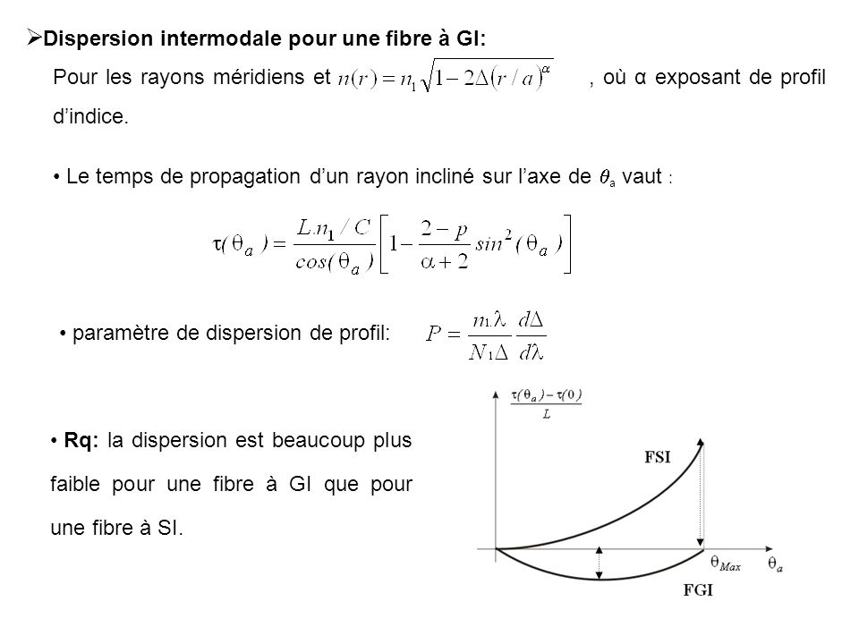 Dispersion intermodale pour une fibre à GI: