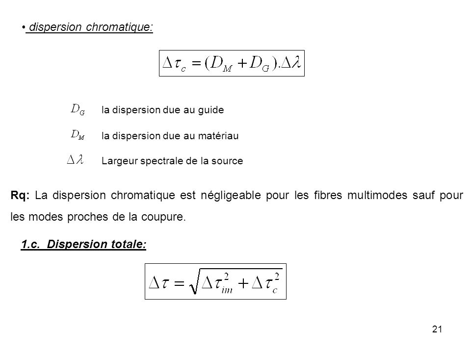 dispersion chromatique: