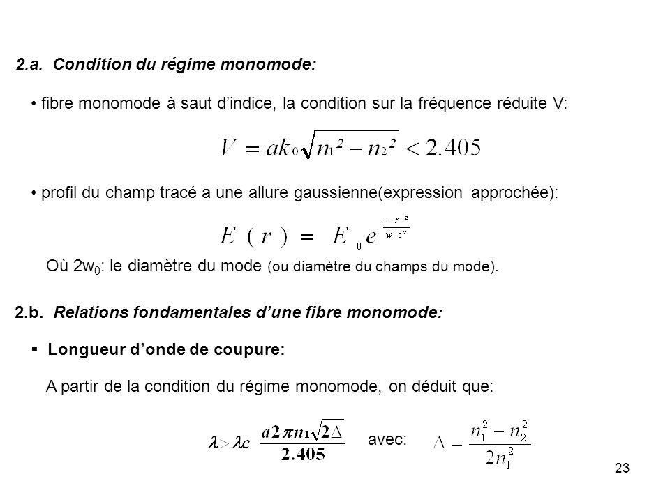 2.a. Condition du régime monomode: