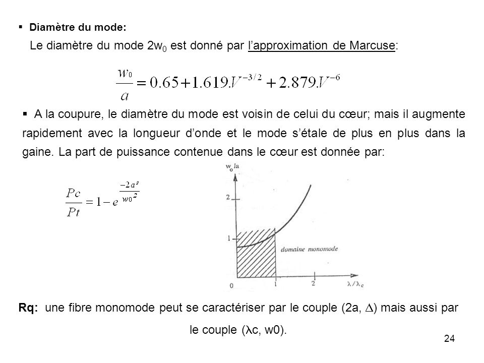 Le diamètre du mode 2w0 est donné par l'approximation de Marcuse: