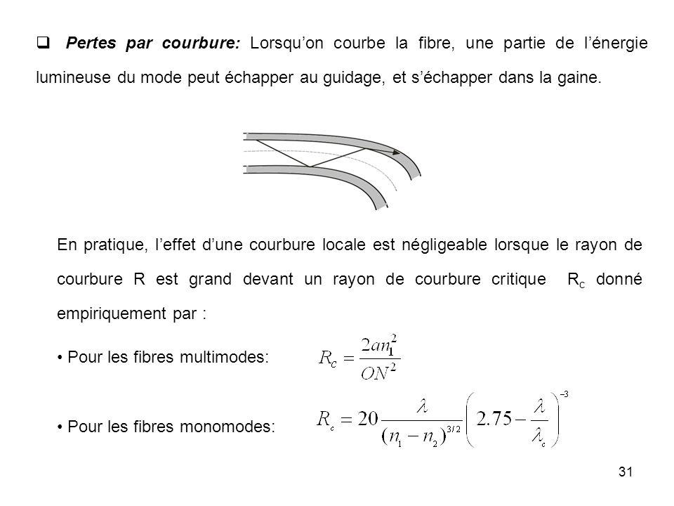 Pertes par courbure: Lorsqu'on courbe la fibre, une partie de l'énergie lumineuse du mode peut échapper au guidage, et s'échapper dans la gaine.