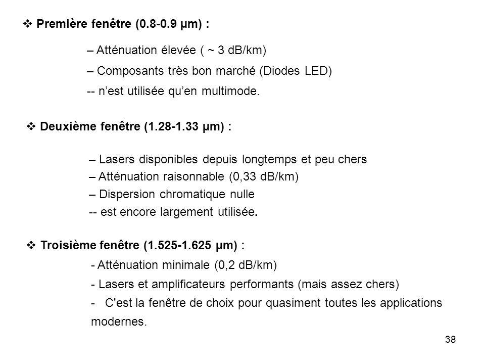 Première fenêtre (0.8-0.9 µm) :