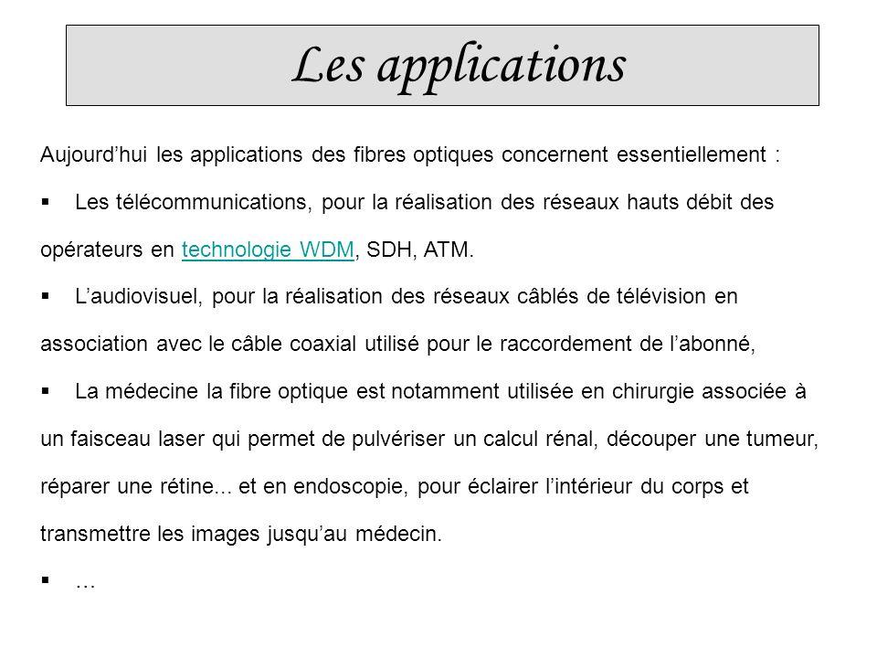 Les applications Aujourd'hui les applications des fibres optiques concernent essentiellement :