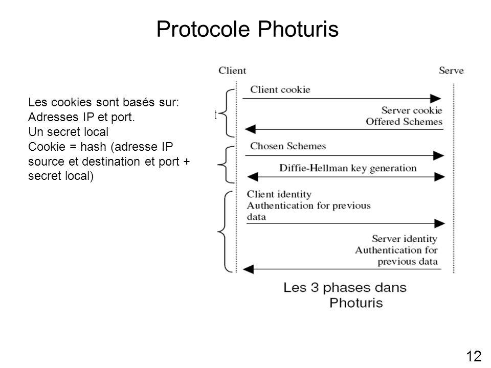 Protocole Photuris 12 Les cookies sont basés sur: Adresses IP et port.