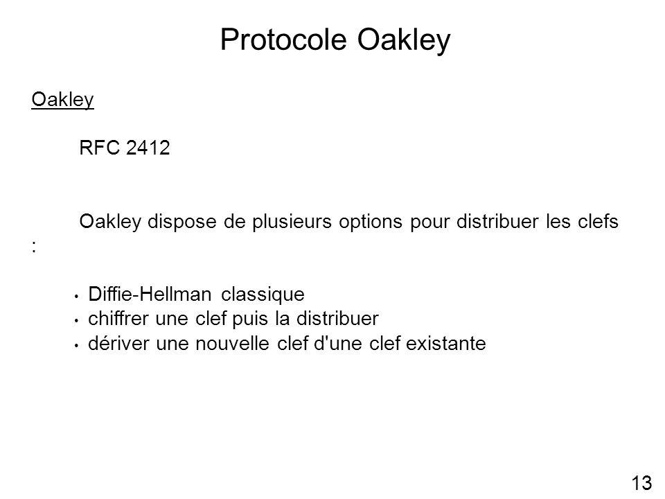 Protocole Oakley Oakley RFC 2412