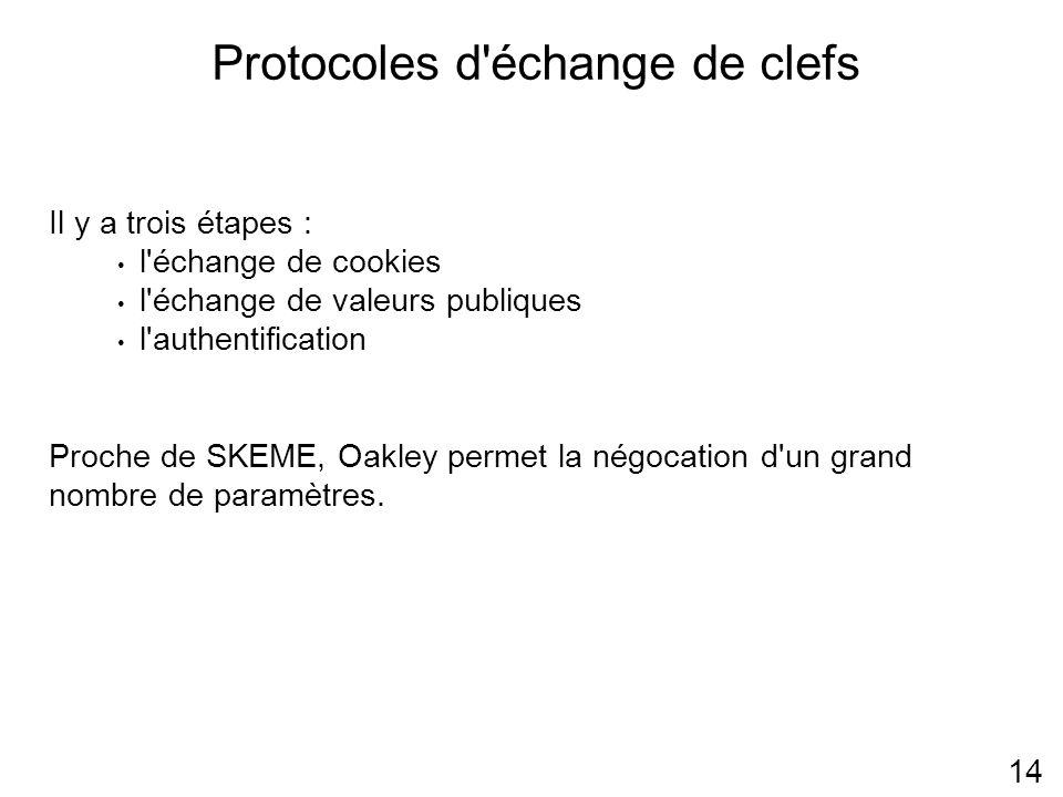 Protocoles d échange de clefs