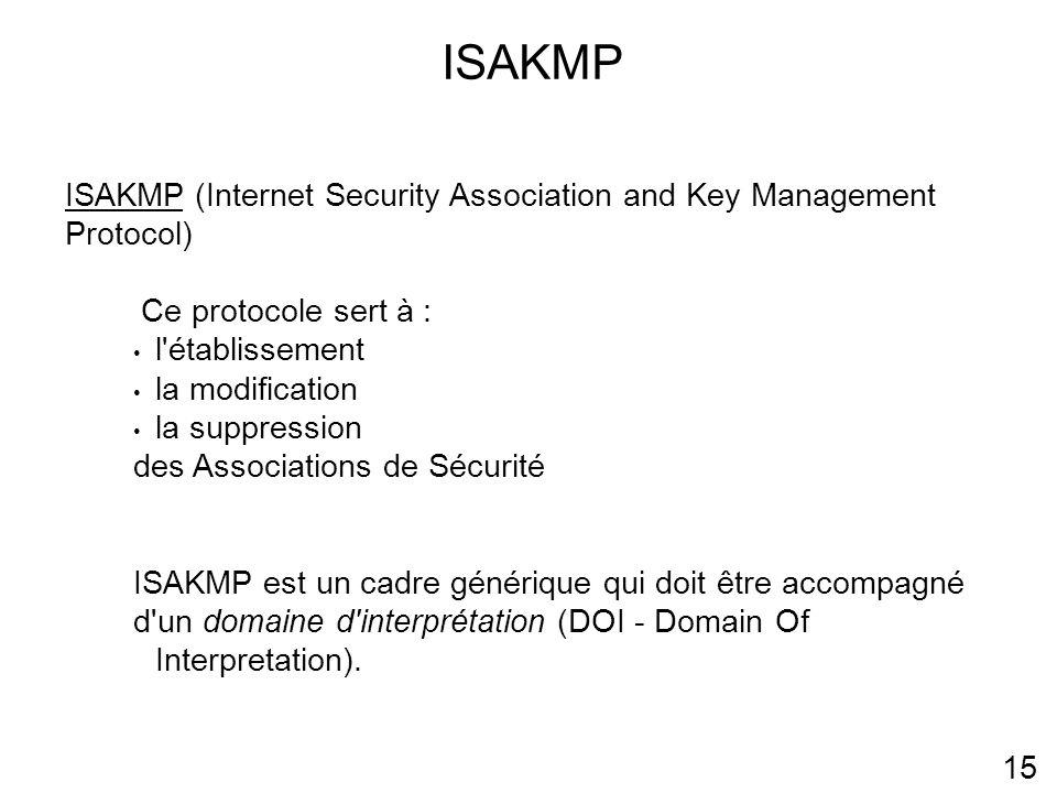 ISAKMP ISAKMP (Internet Security Association and Key Management Protocol) Ce protocole sert à : l établissement.