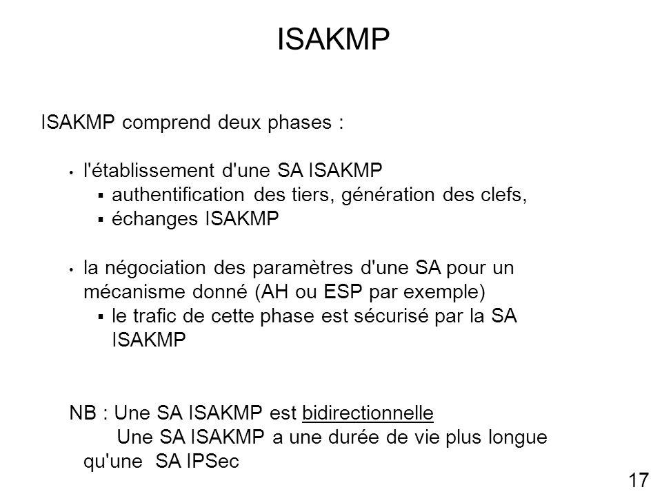 ISAKMP ISAKMP comprend deux phases : l établissement d une SA ISAKMP