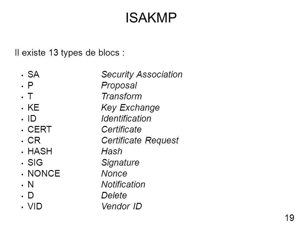 ISAKMP Il existe 13 types de blocs : SA Security Association