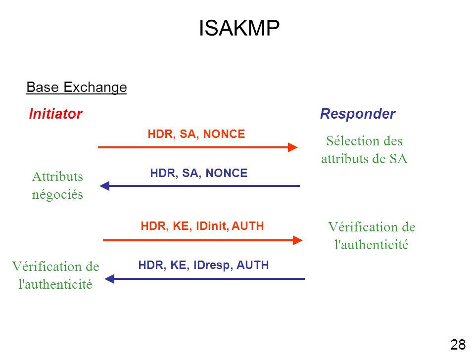 ISAKMP Base Exchange Initiator Responder Sélection des attributs de SA