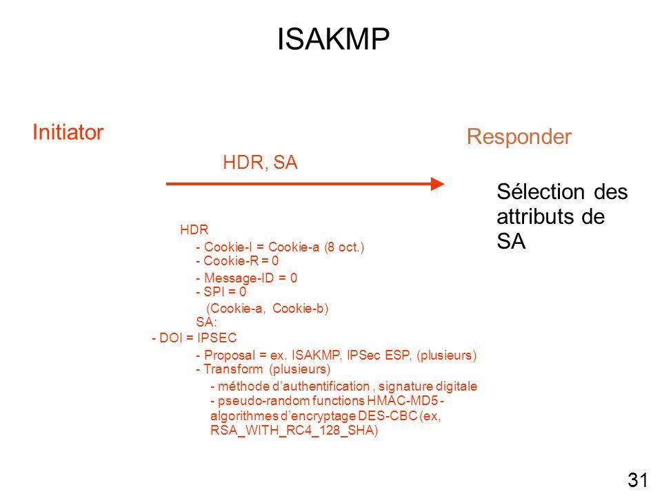 ISAKMP Initiator Responder Sélection des attributs de SA 31 HDR, SA