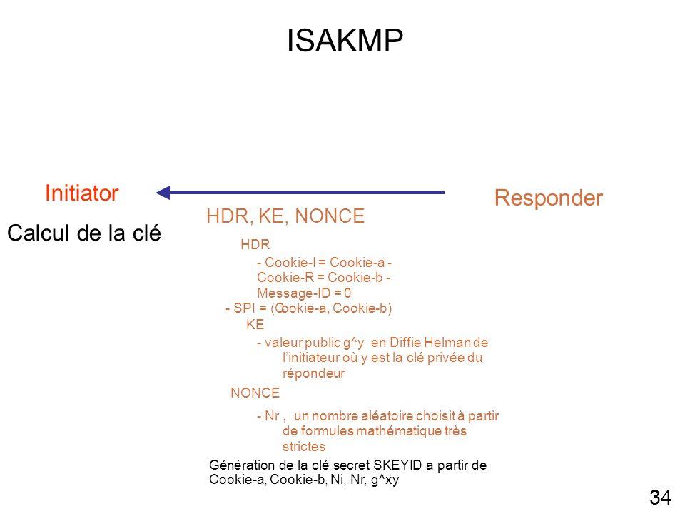 ISAKMP Initiator Responder Calcul de la clé 34 HDR, KE, NONCE HDR