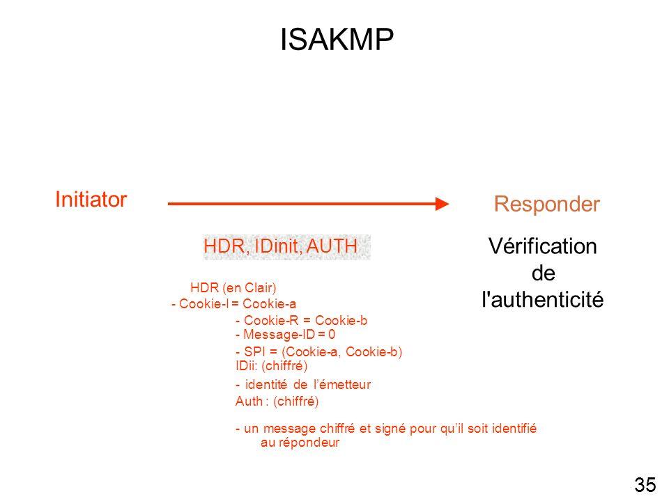 ISAKMP Initiator Responder Vérification de l authenticité 35