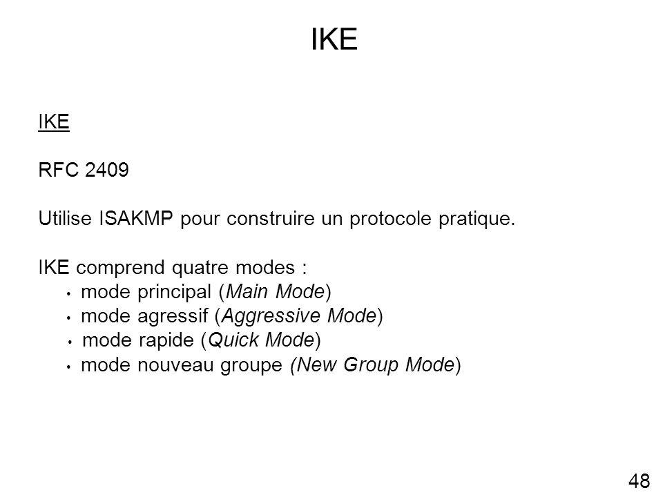 IKE IKE RFC 2409 Utilise ISAKMP pour construire un protocole pratique.