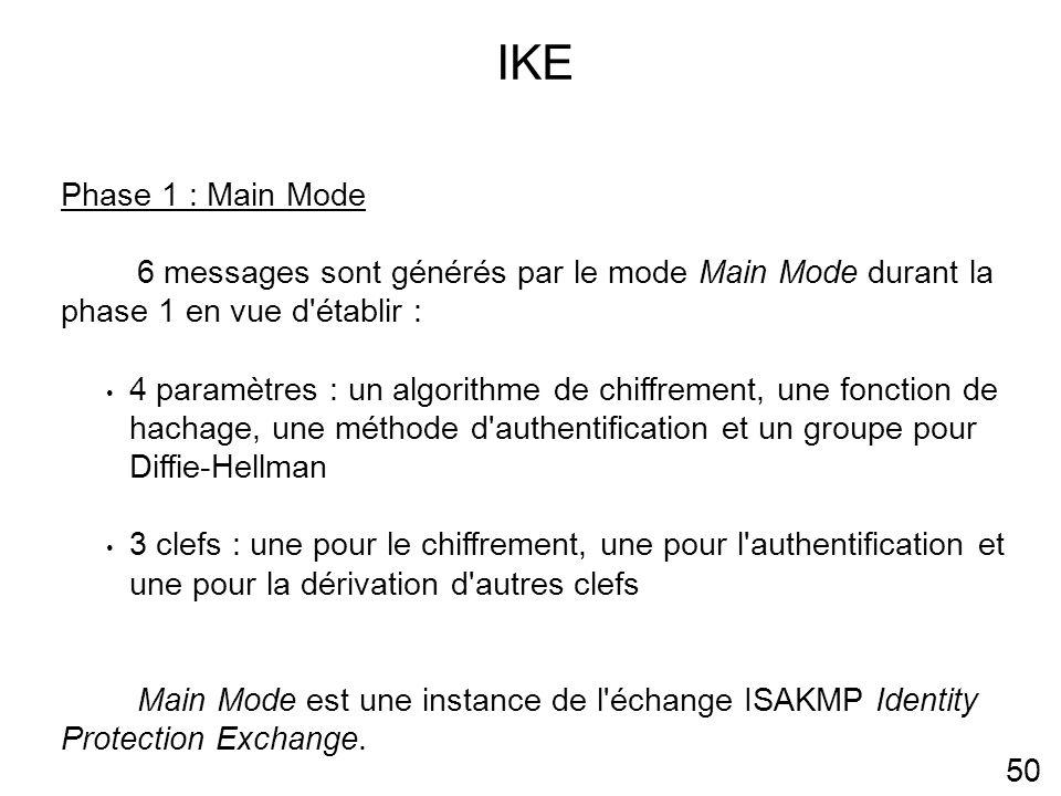 IKE Phase 1 : Main Mode. 6 messages sont générés par le mode Main Mode durant la phase 1 en vue d établir :