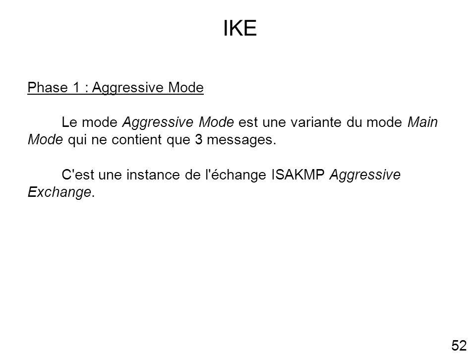 IKE Phase 1 : Aggressive Mode