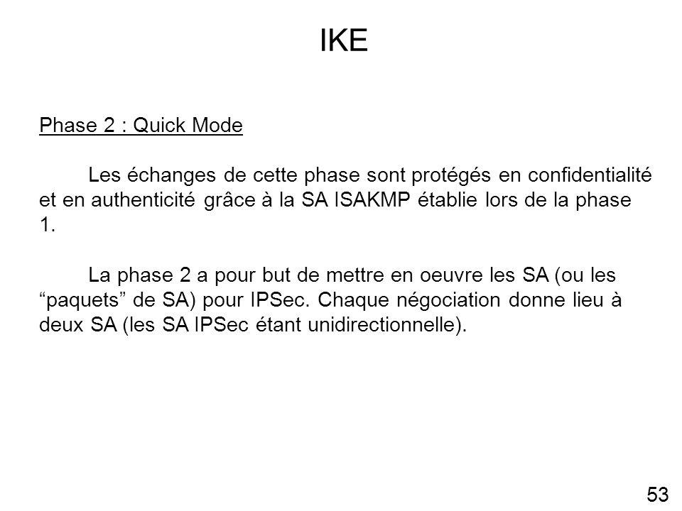 IKE Phase 2 : Quick Mode.
