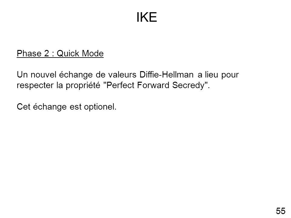 IKE Phase 2 : Quick Mode. Un nouvel échange de valeurs Diffie-Hellman a lieu pour respecter la propriété Perfect Forward Secredy .