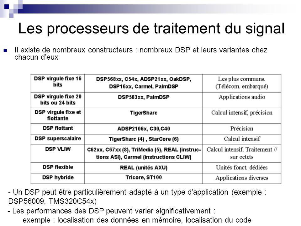 Les processeurs de traitement du signal