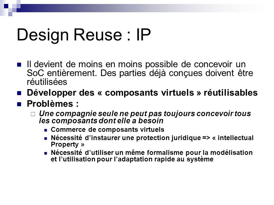 Design Reuse : IP Il devient de moins en moins possible de concevoir un SoC entièrement. Des parties déjà conçues doivent être réutilisées.