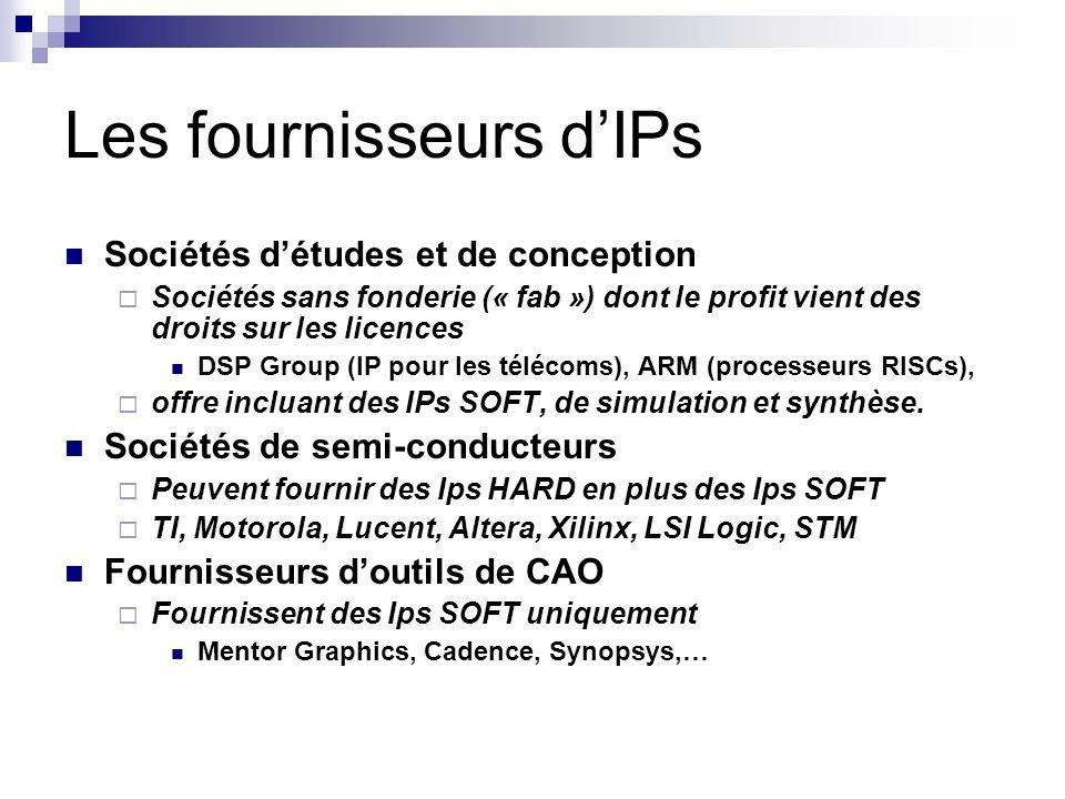Les fournisseurs d'IPs
