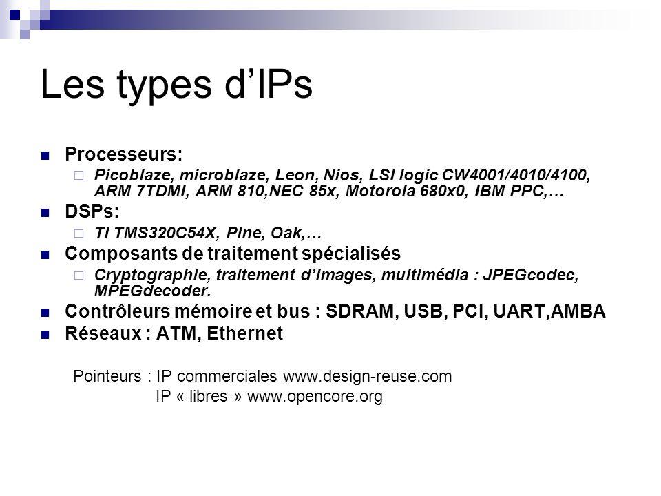 Les types d'IPs Processeurs: DSPs:
