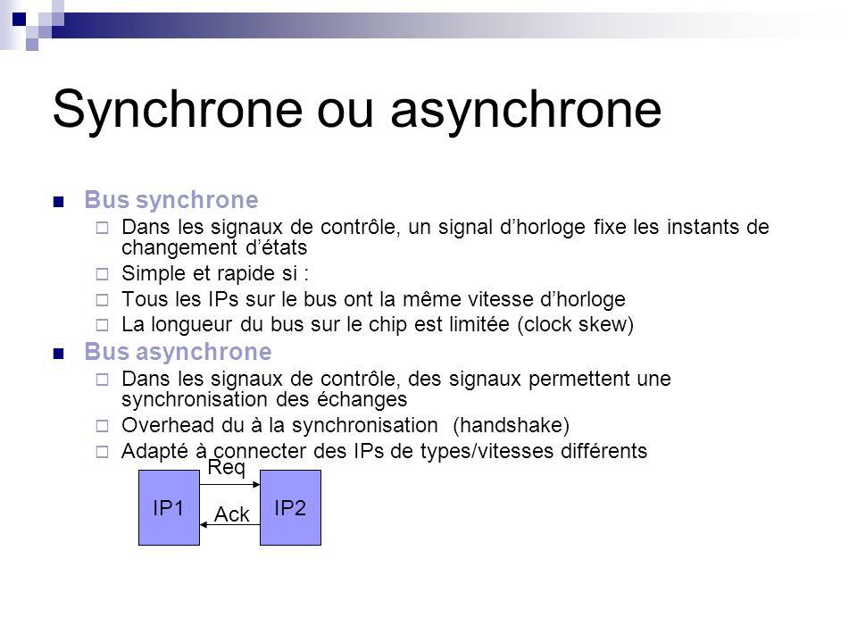 Synchrone ou asynchrone