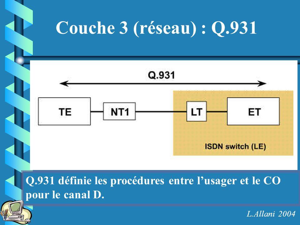 Couche 3 (réseau) : Q.931 Q.931 définie les procédures entre l'usager et le CO.