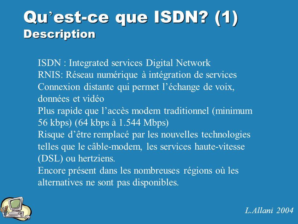 Qu'est-ce que ISDN (1) Description