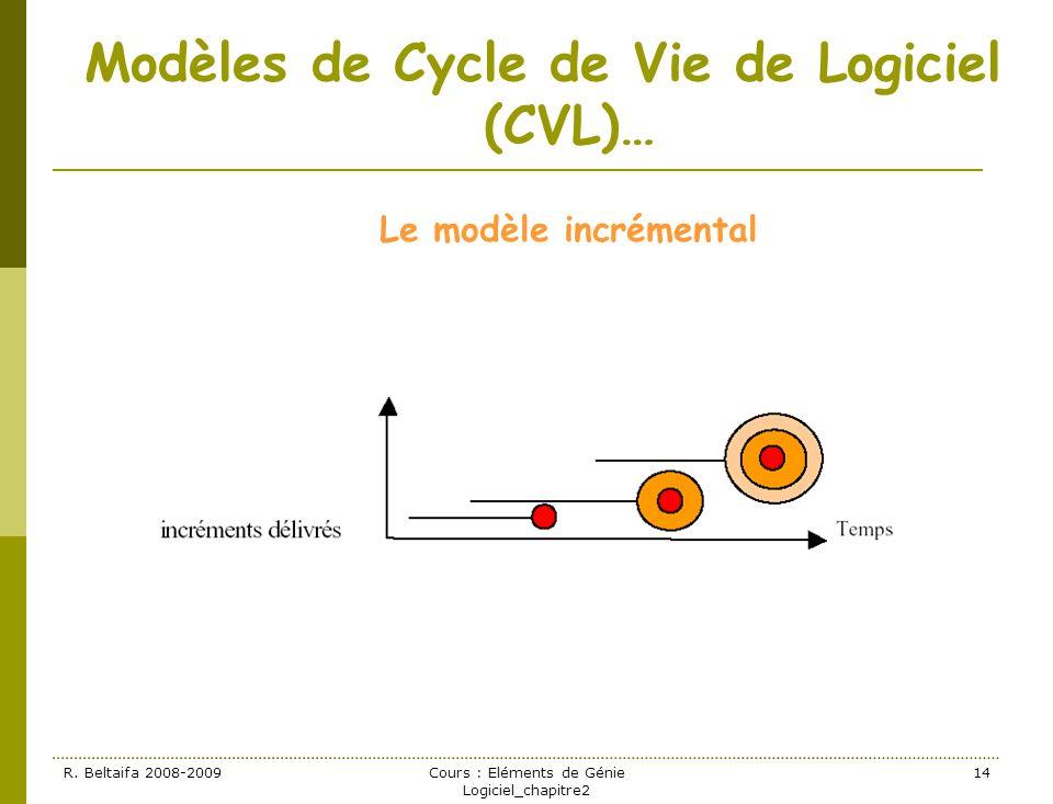 Modèles de Cycle de Vie de Logiciel (CVL)…