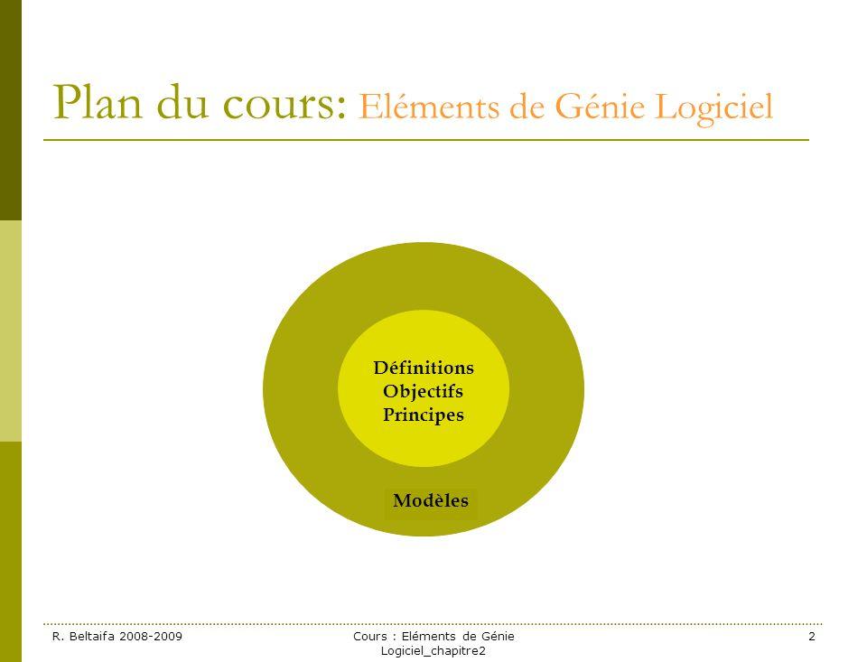 Plan du cours: Eléments de Génie Logiciel