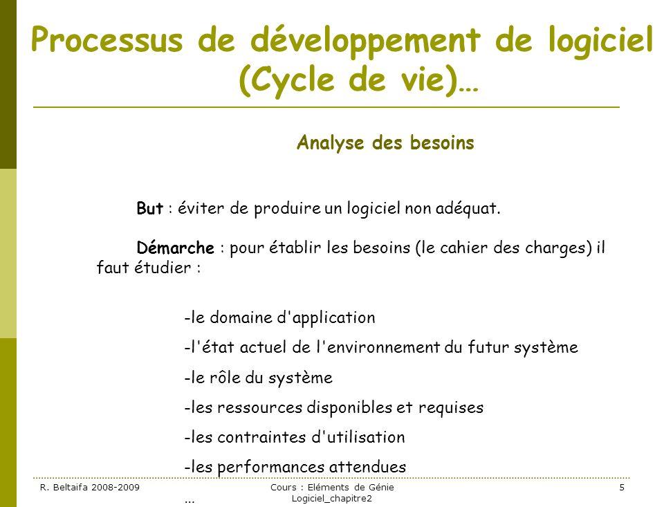Processus de développement de logiciel (Cycle de vie)…