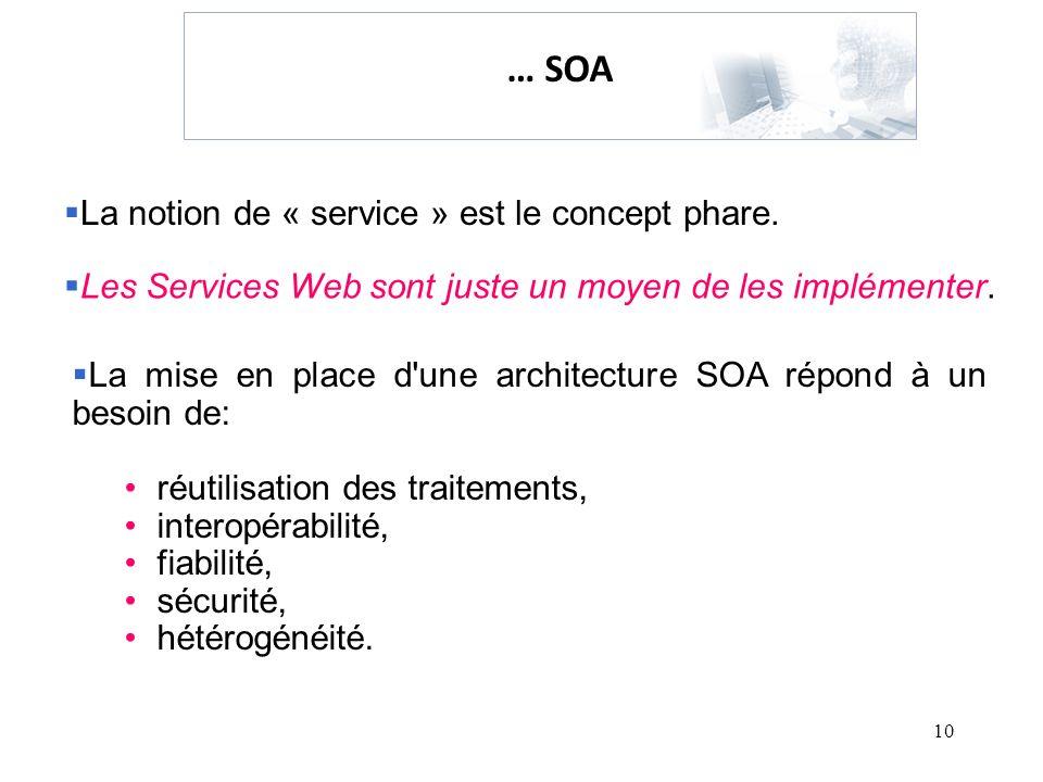 … SOA La notion de « service » est le concept phare.