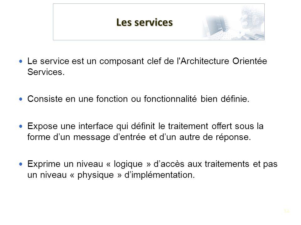Les services Le service est un composant clef de l Architecture Orientée Services. Consiste en une fonction ou fonctionnalité bien définie.