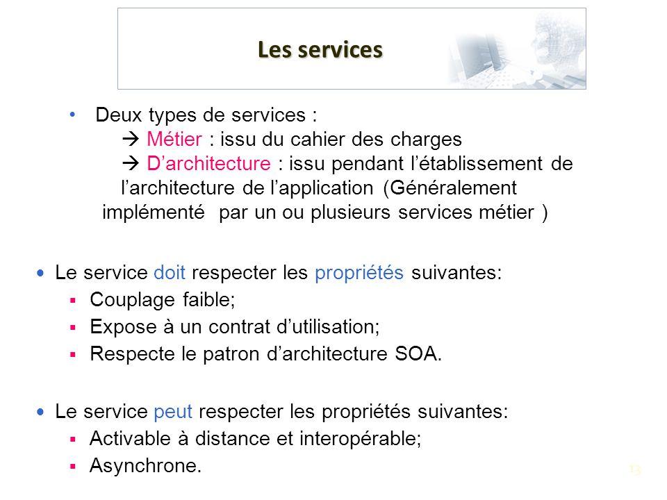 Les services Deux types de services :