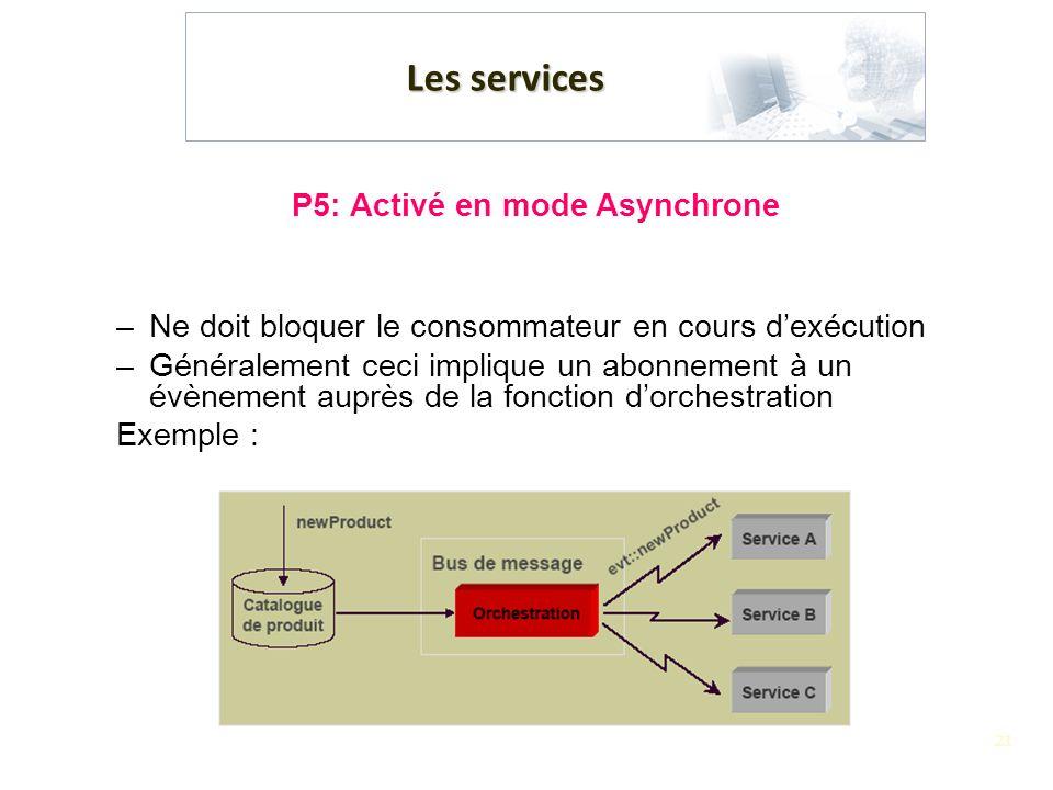 P5: Activé en mode Asynchrone