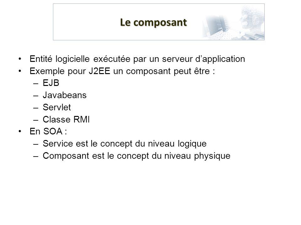 Le composant Entité logicielle exécutée par un serveur d'application