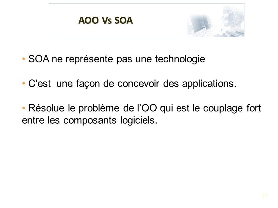 AOO Vs SOA SOA ne représente pas une technologie