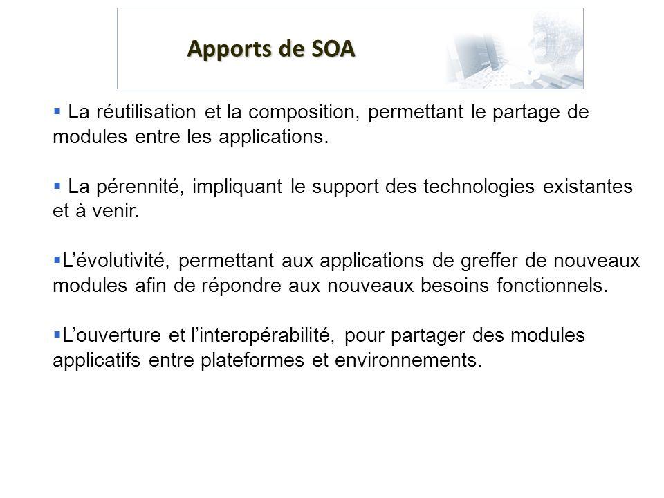 Apports de SOA La réutilisation et la composition, permettant le partage de modules entre les applications.