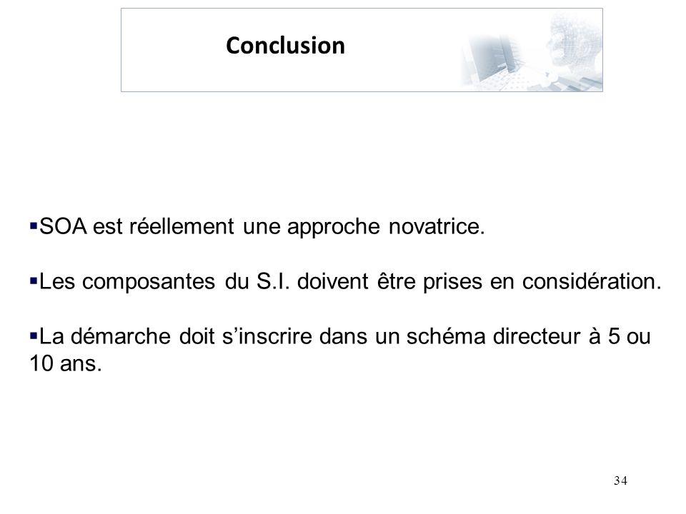 Conclusion SOA est réellement une approche novatrice.