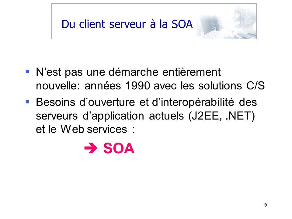  SOA Du client serveur à la SOA