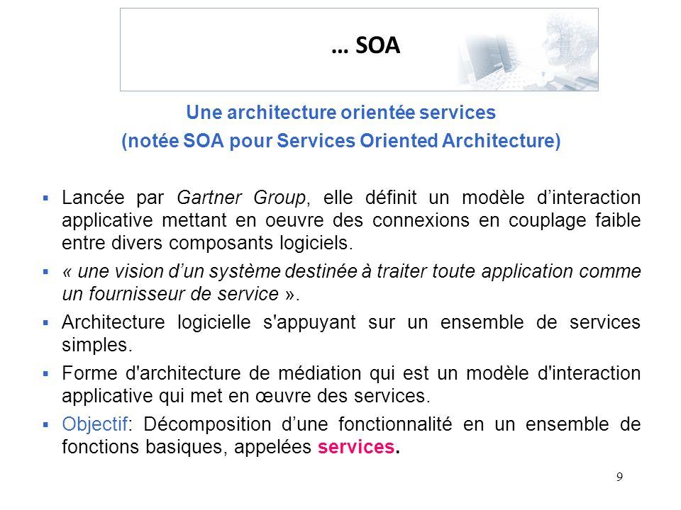 … SOA Une architecture orientée services